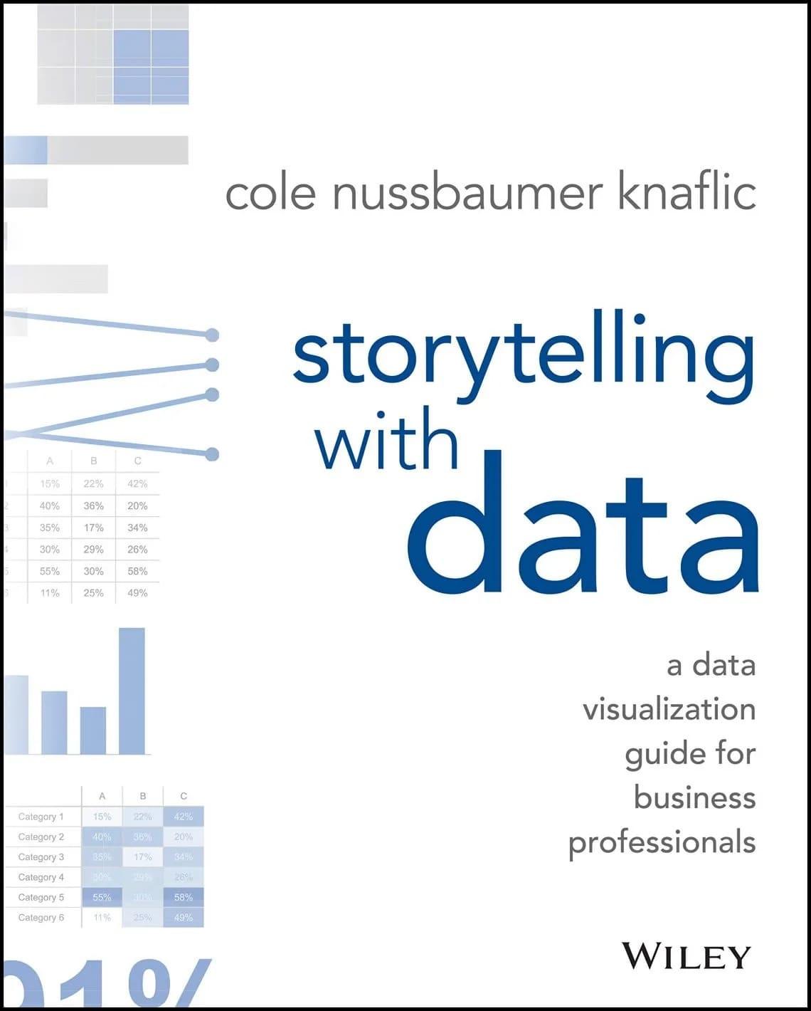 """""""Storytelling with Data"""" por Cole Nussbaumer Knaflic"""