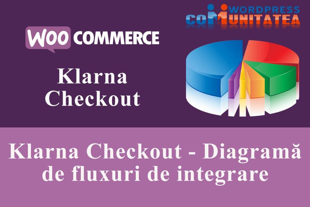 Klarna Checkout - Diagramă de fluxuri de integrare