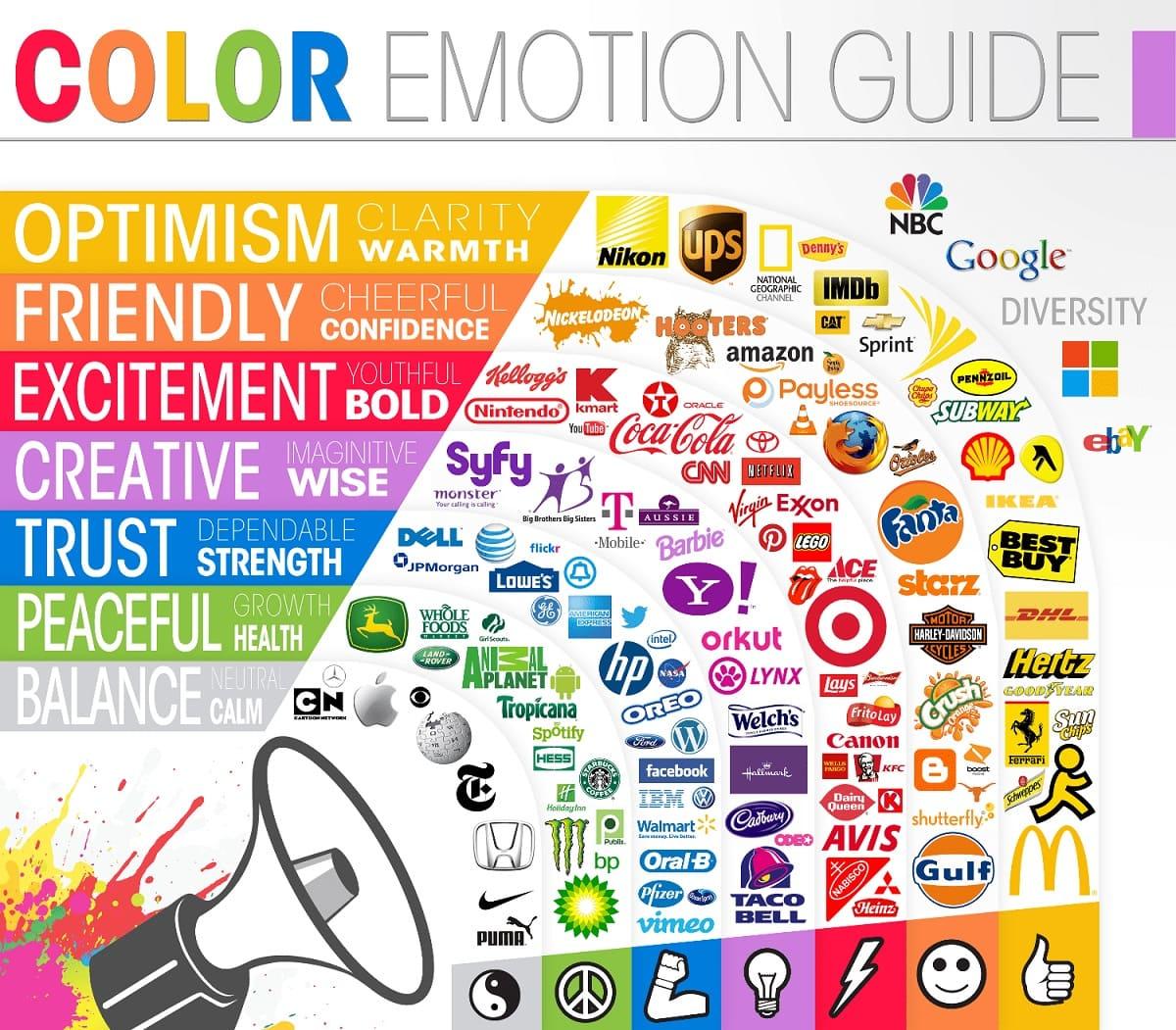 La emoción de los colores