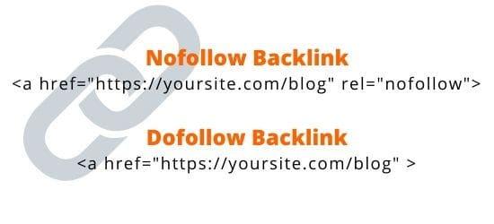 Tipos de backlinks: imagen tomada